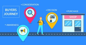 The Role of Digital Signage in the Buyer's Journey